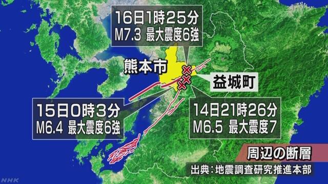 熊本大地震 専門家 「別の断層に地震活動が移ったか」