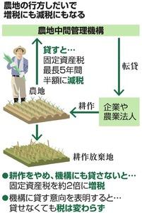 農地集約促す「アメとムチ税制」 攻めの農業を後押し
