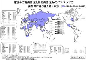家きん類の輸入禁止国