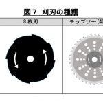 刈り払い機の刃の種類