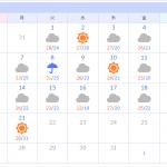 福島の天気 30度を超えた日は少なく、逆に最高気温が22~23度という日も数日ある