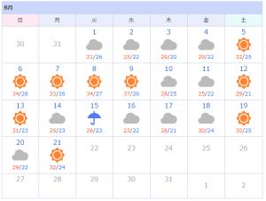 東京の天気 これだけを見るとそれほど異常気象とは思えない